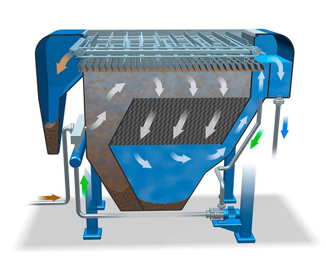 Очистка сточных вод способом флотации: это что такое, каковы виды метода и где его применяют?