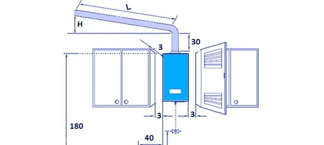 Установка газовой колонки своими руками: правила и монтаж оборудования в квартире или частном доме