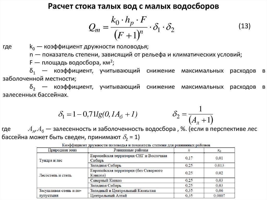 Как правильно рассчитать объем теплоносителя в системе отопления
