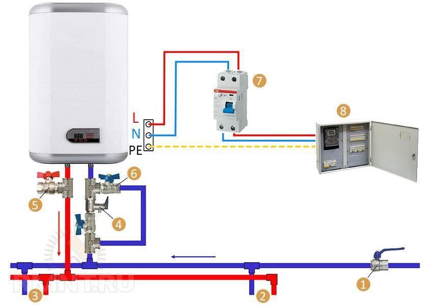 Подключение проточного водонагревателя к электросети и водопроводу