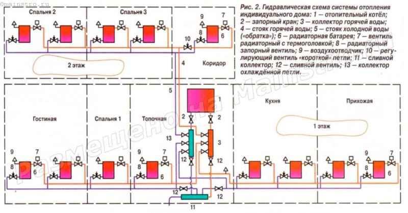 Теплотехнический расчет конструкции здания