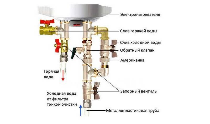 Как слить воду с водонагревателя ariston? как быстро спустить воду с бойлера объемом 30 литров