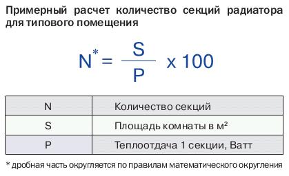 Как рассчитать мощность газового котла с учетом региона и теплопотерь дома: таблица (видео)