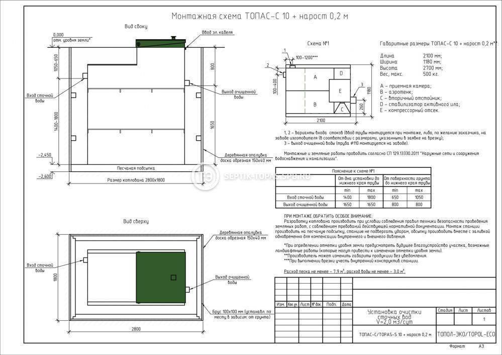 Топас 40: технические характеристики, модификации и монтаж