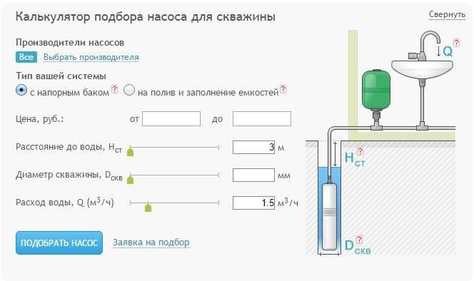 Обзор насосов для колодца и их характеристик