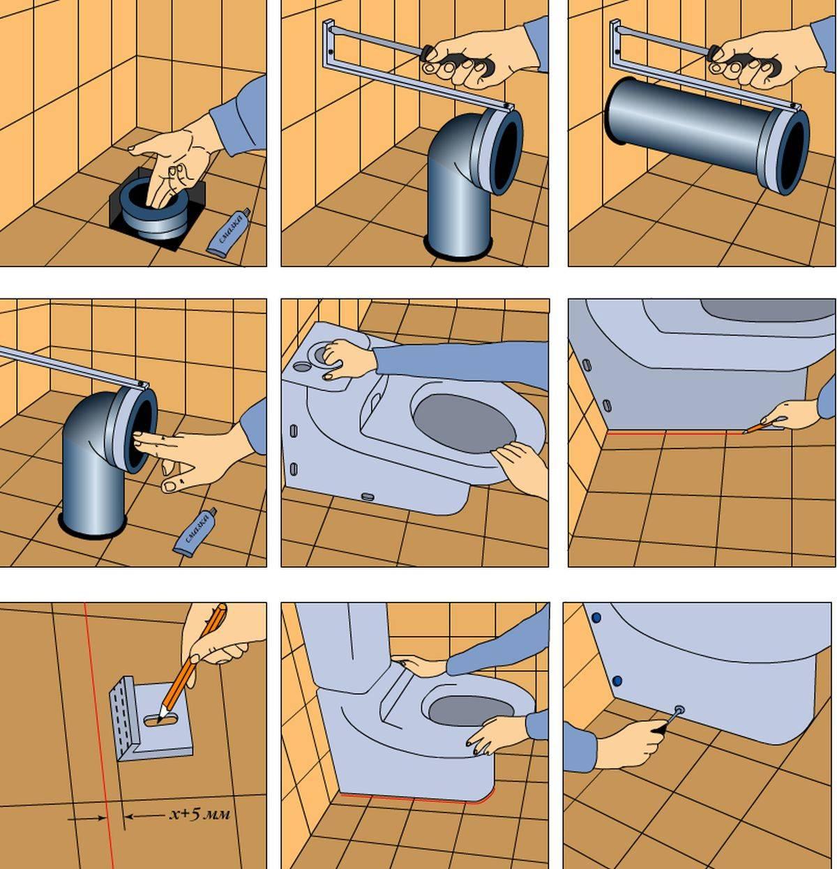 Как установить унитаз в частном доме на деревянный пол своими руками: пошаговая инструкция