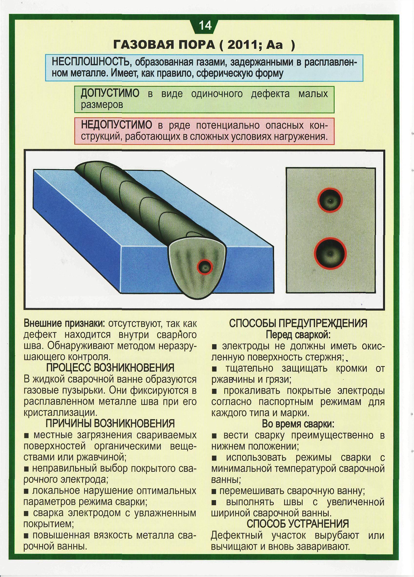 Ремонтная сварка стальных изделий