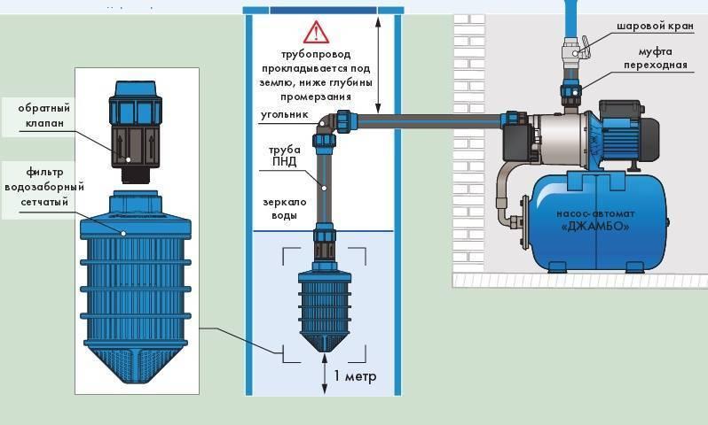 Самодельный гидроаккумулятор: необходимые материалы и инструкция по изготовлению – необходимые материалы и инструкция по изготовлению — termopaneli59.ru — отопление маркет