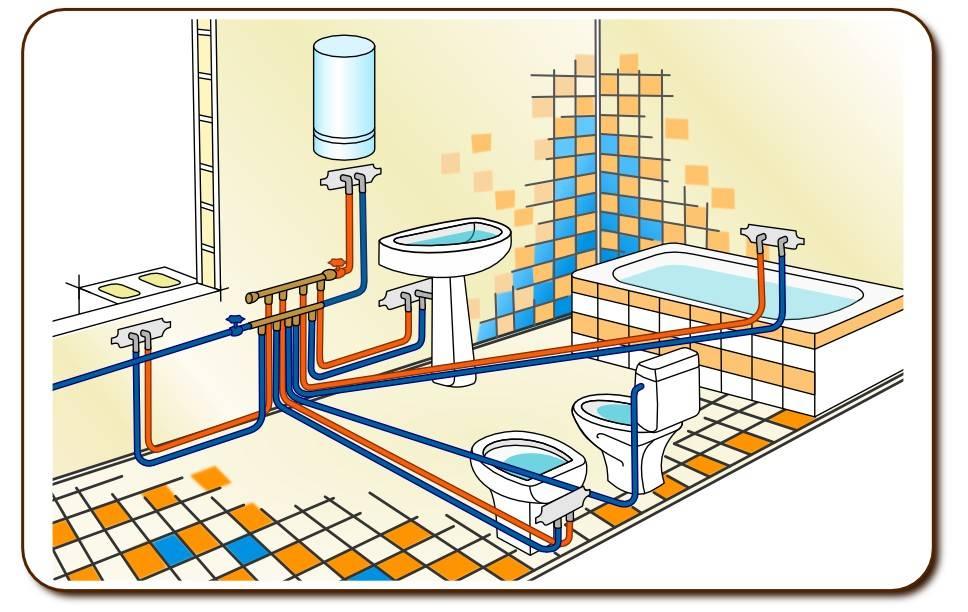 Как сделать правильный проект канализации без дополнительных затрат