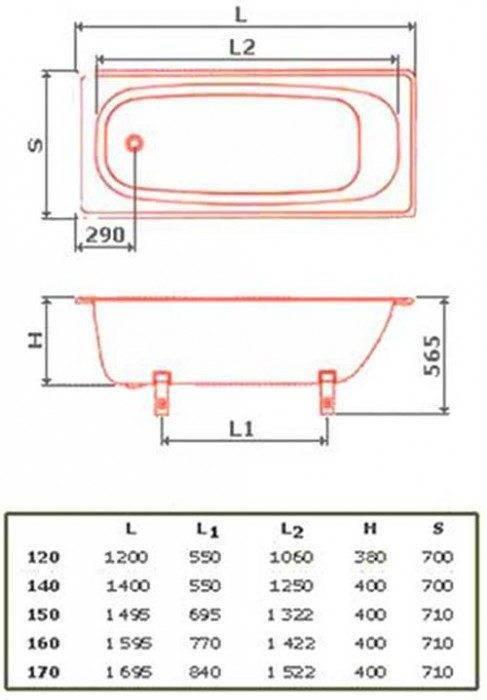 Сколько весит чугунная ванна 170х70 советская - строитель