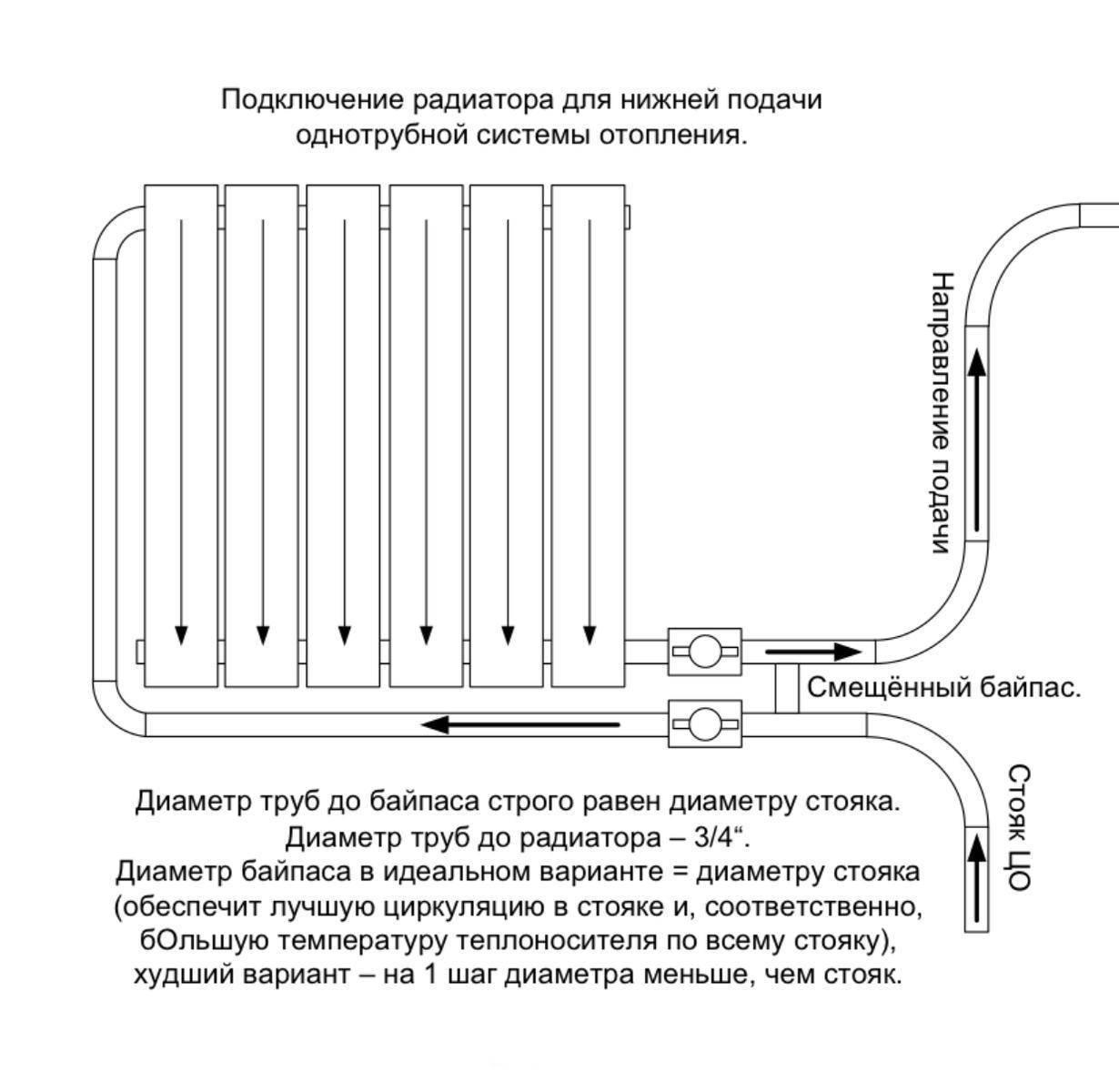 Подключение радиаторов отопления: как правильно подключить последние батареи в доме, как подсоединить краны и узлы в системе, фото