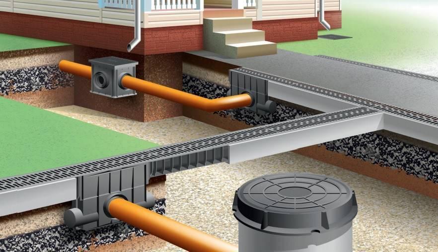 Ливневые лотки с решетками: лотки бетонные для ливневой канализации, их установка и монтаж