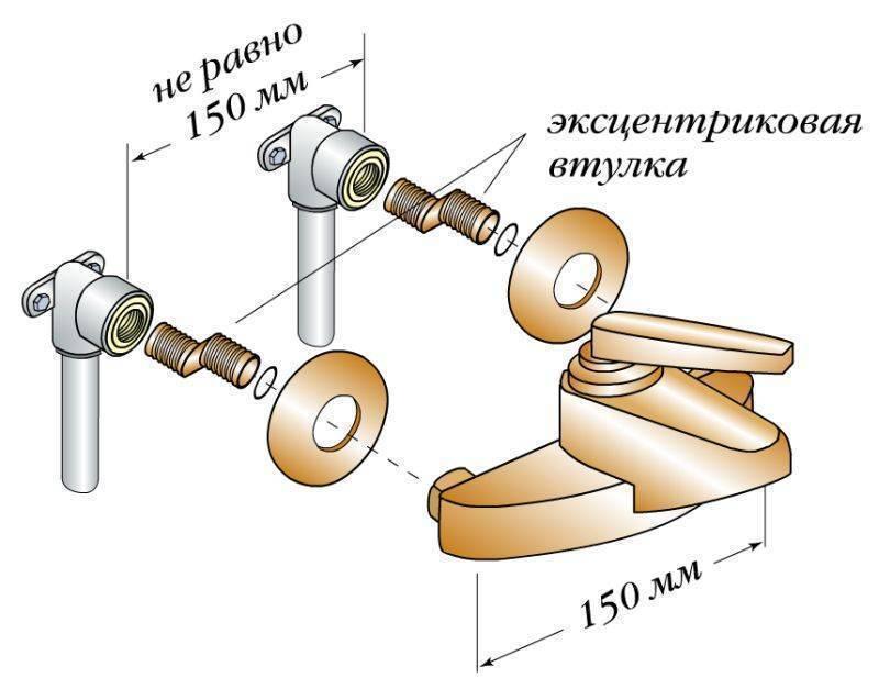 Установка смесителя в ванной: особенности монтажа