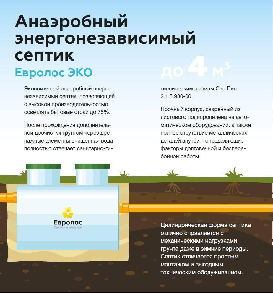 Энергонезависимый септик - обзор и принцип работы септика танк