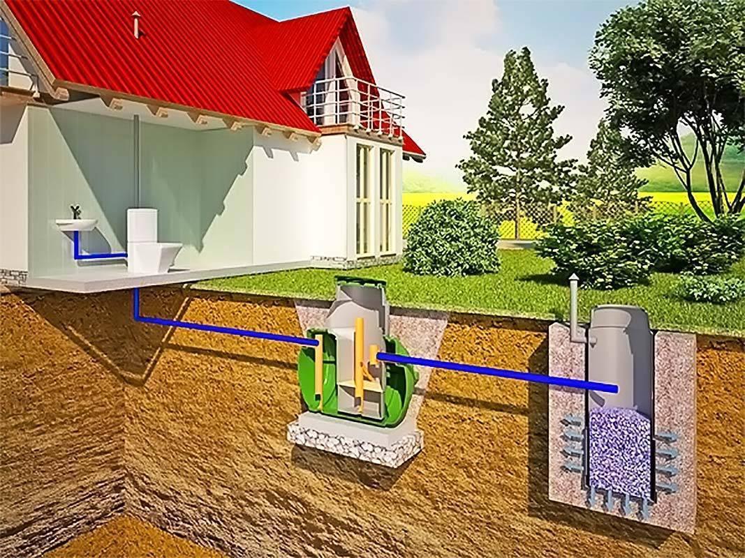 Септик для частного дома: устройство, виды, какой лучше   инженер подскажет как сделать