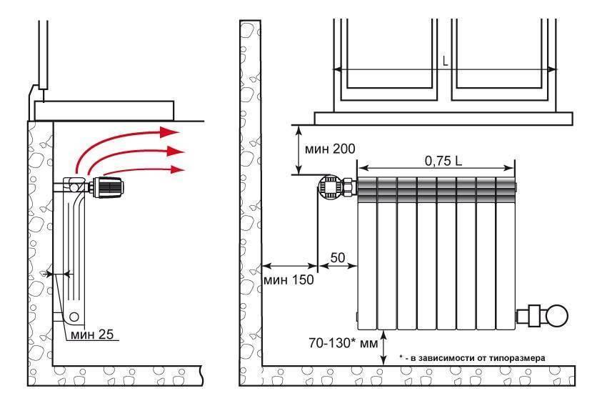 Как установить батарею отопления – способы и варианты установки