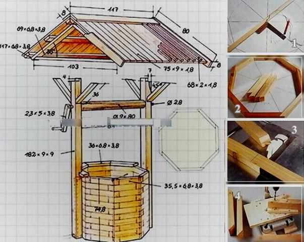 Домик для колодца своими руками - пошаговая инструкция с чертежами и размерами, фото и видео