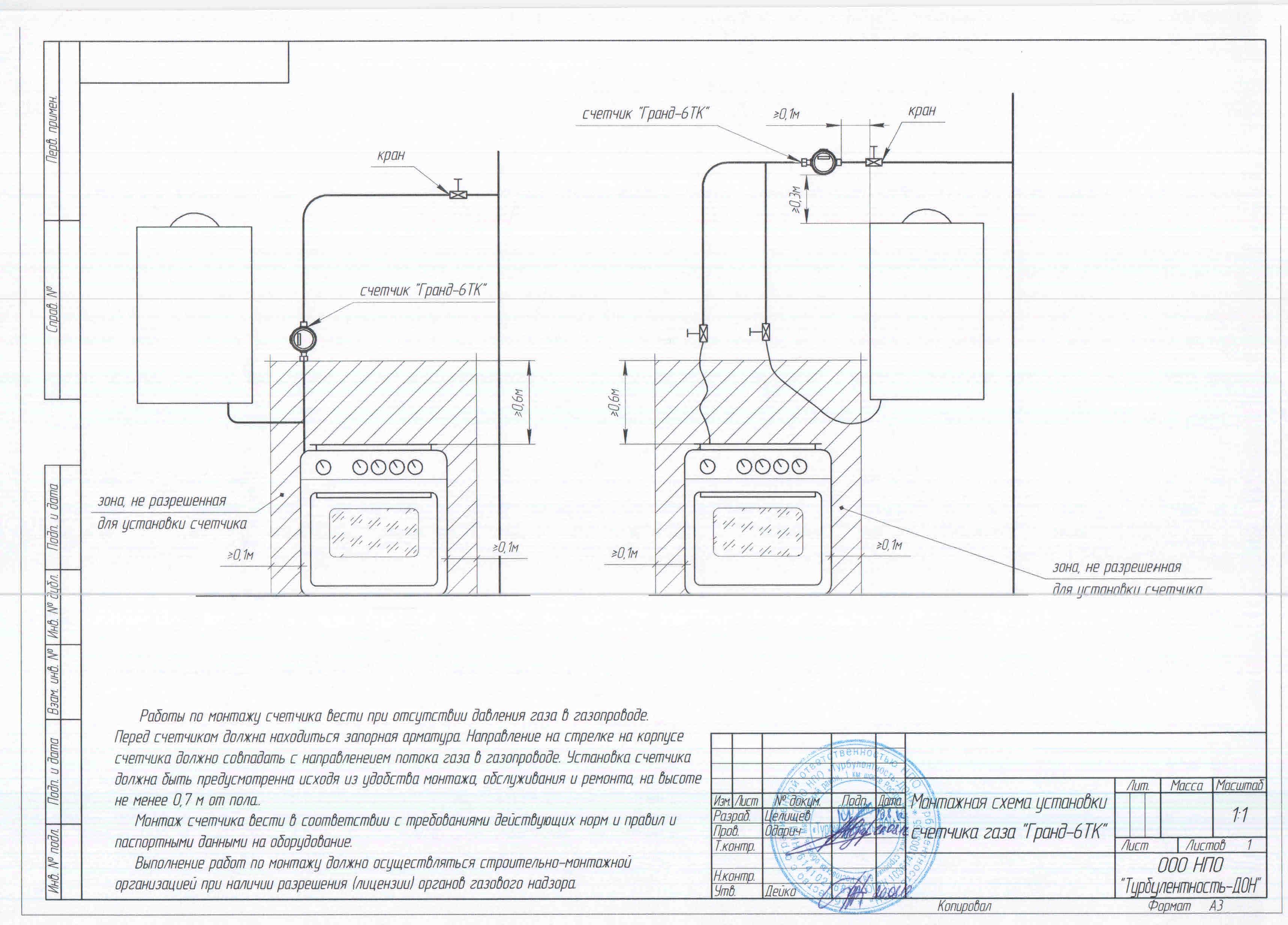 Требования к подключению газовой колонки в квартире