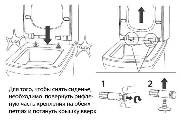 Сиденье для унитаза с микролифтом: назначение и устройство | ремонт и дизайн ванной комнаты