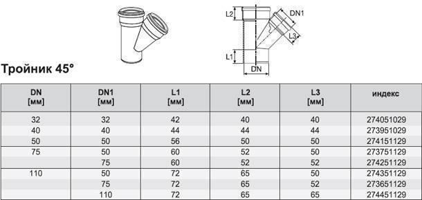 Водопроводные трубы пнд, виды, особенности конструкции. соединение полиэтиленовых труб +фото