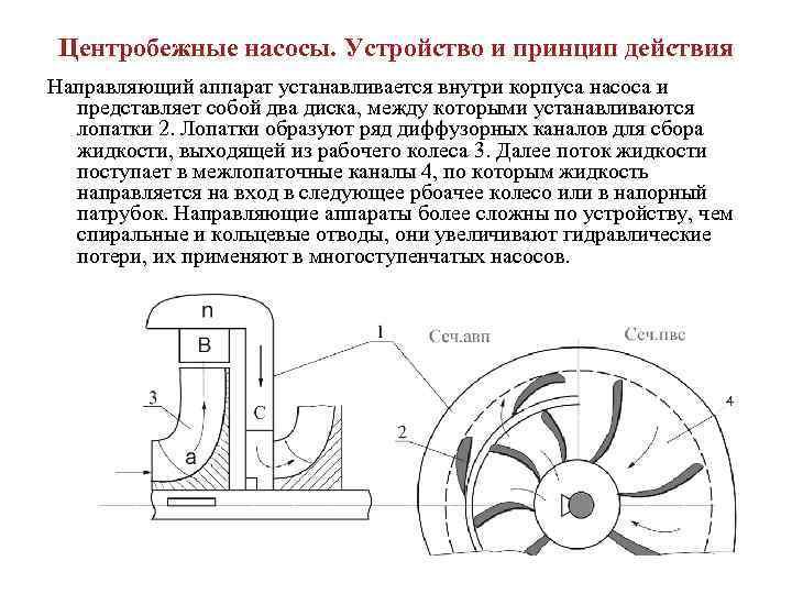Высота всасывания насоса центробежного: оборудование для систем водоснабжения
