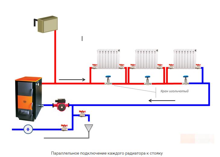 Ленинградка система отопления для частного дома: схема и диаметры труб однотрубной