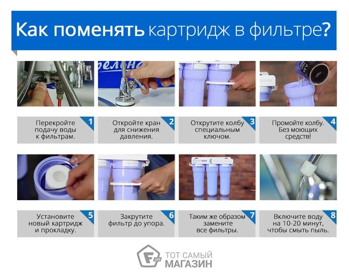 Подробная инструкция по правильной установке фильтра для воды под мойку