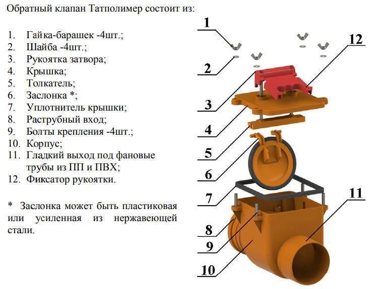 Вакуумный клапан для канализации   принцип работы, схема установки