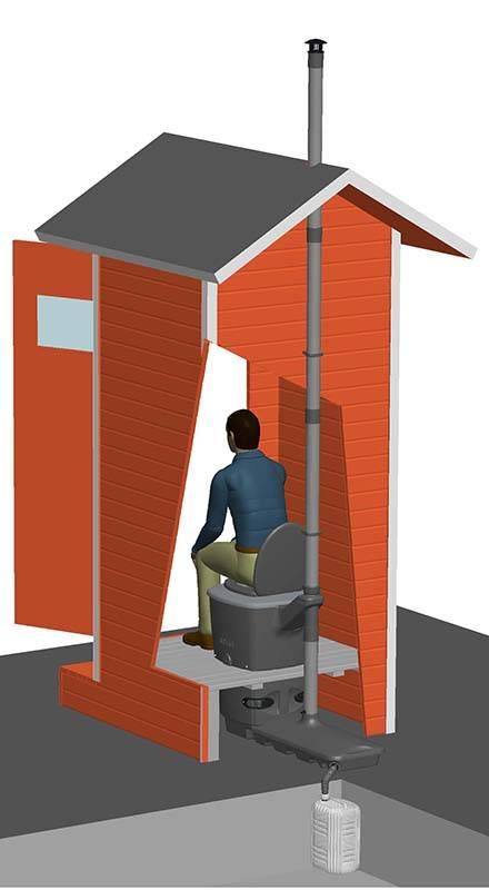 Вентиляция в дачном туалете своими руками: как сделать вентиляцию туалета на даче