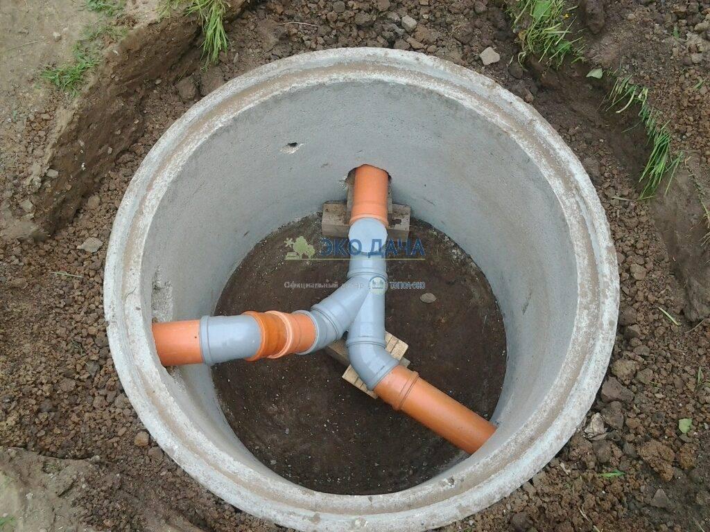 Пластиковые трубы для обустройства колодцев