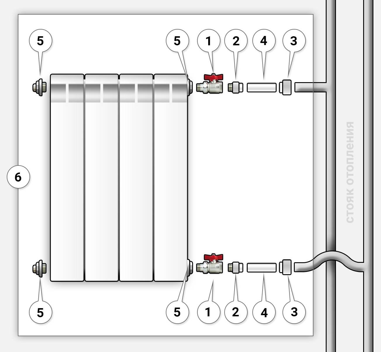 Подключение радиаторов отопления в частном доме - 90 фото и видео подключения радиатора