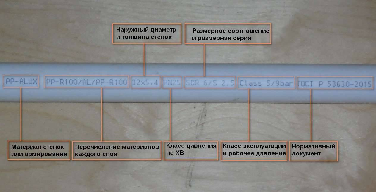 Полипропиленовые трубы для отопления: диаметр, характеристики, размеры, маркировка полипропилена и выбор труб