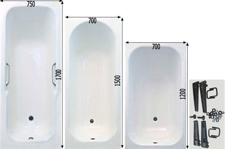 Размер и вес ручной клади в самолете