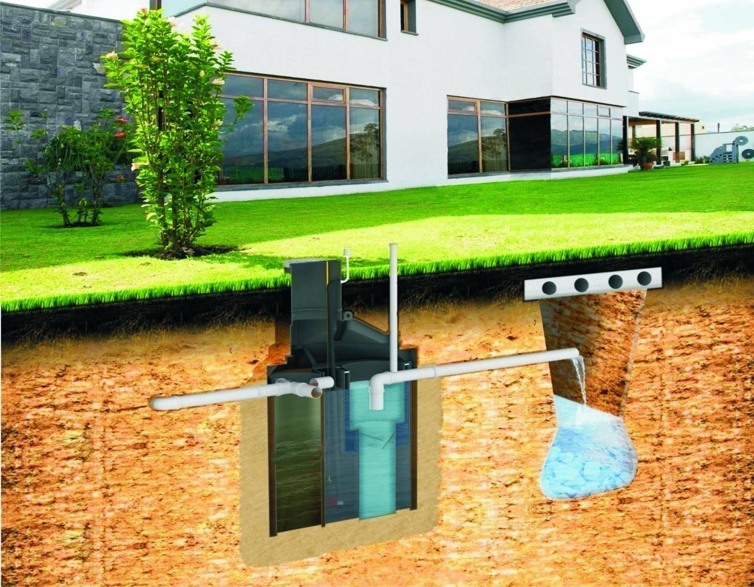 Септик или автономная канализация:что лучше,чем отличается