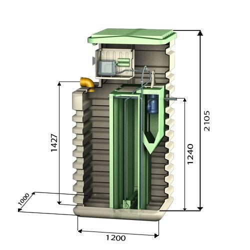 Септик танк: устройство, особенности установки, характеристики и стоимость