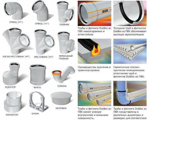 Канализационные трубы пвх: наружные и внутренние