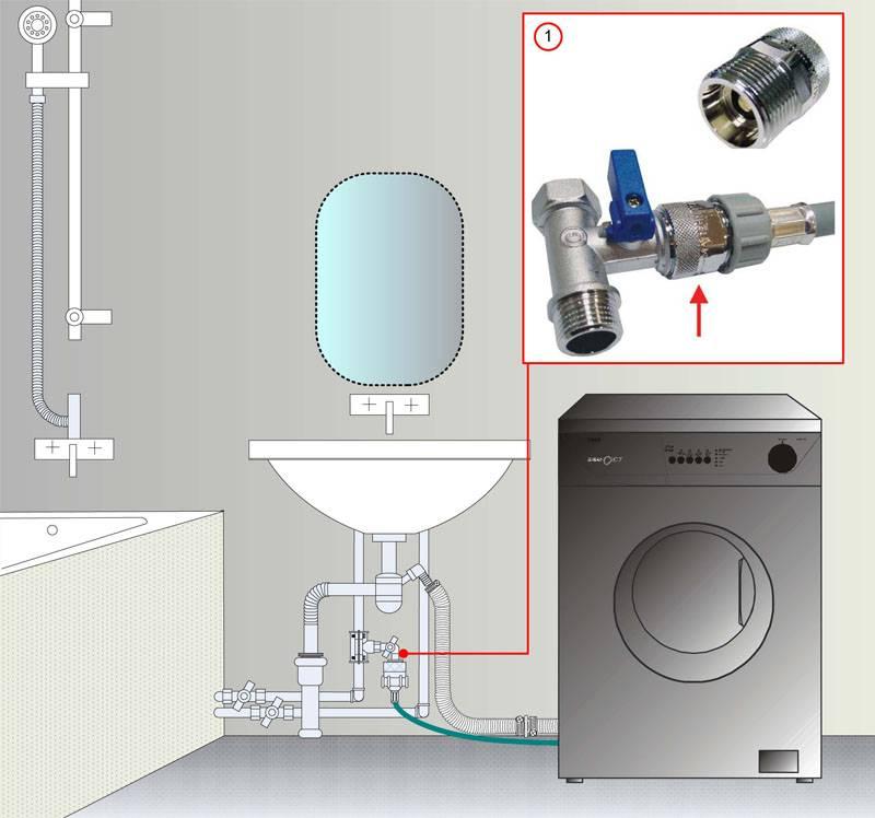 Как удлинить сливной и наливной шланг стиральной машины