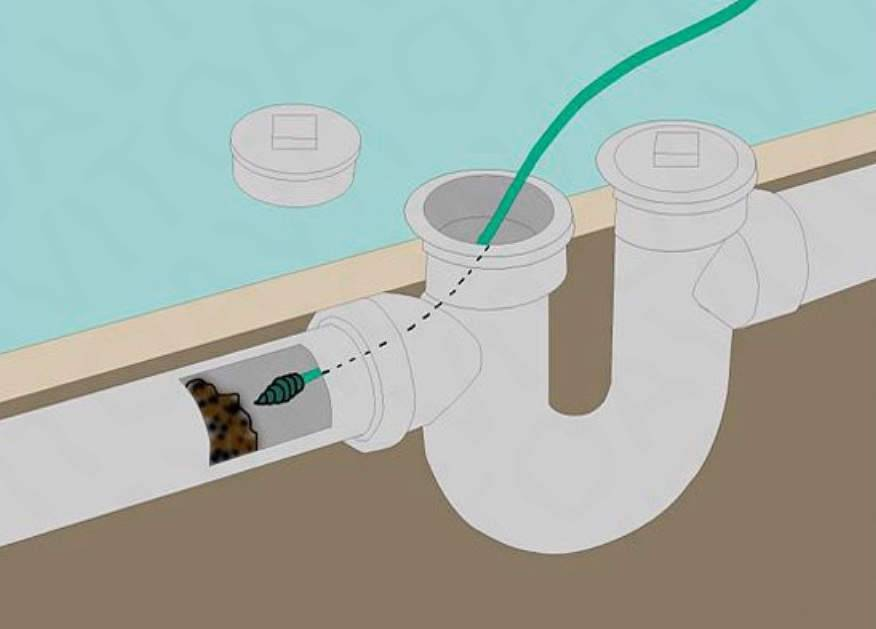 Как пробить канализацию разными методами