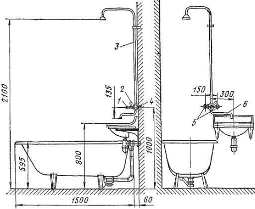 Высота установки раковины в ванной – стандарт, госты и рекомендации по монтажу