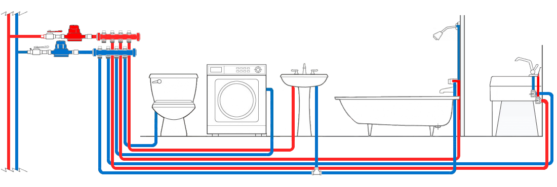 Разводка труб в ванной: виды и принципы монтажа | ремонт и дизайн ванной комнаты