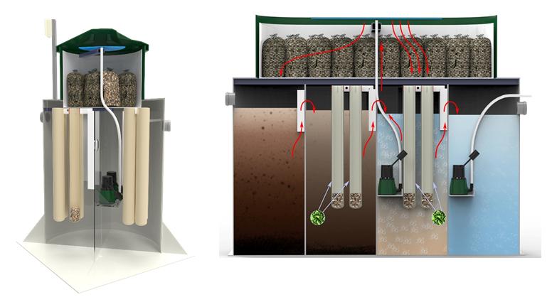 Биологическая очистка сточных вод важные особенности