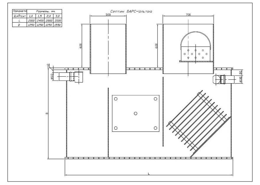 Какие типы септиков бывают: конструкции для дачи