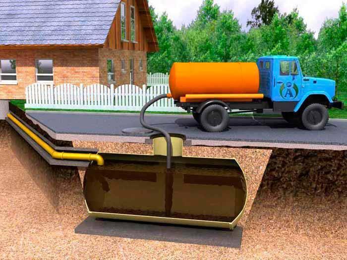 Как засыпать выгребную яму на даче - способы утилизации