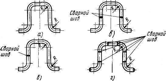 Виды компенсаторов для трубопровода, для чего нужны устройства: Обзор +Видео