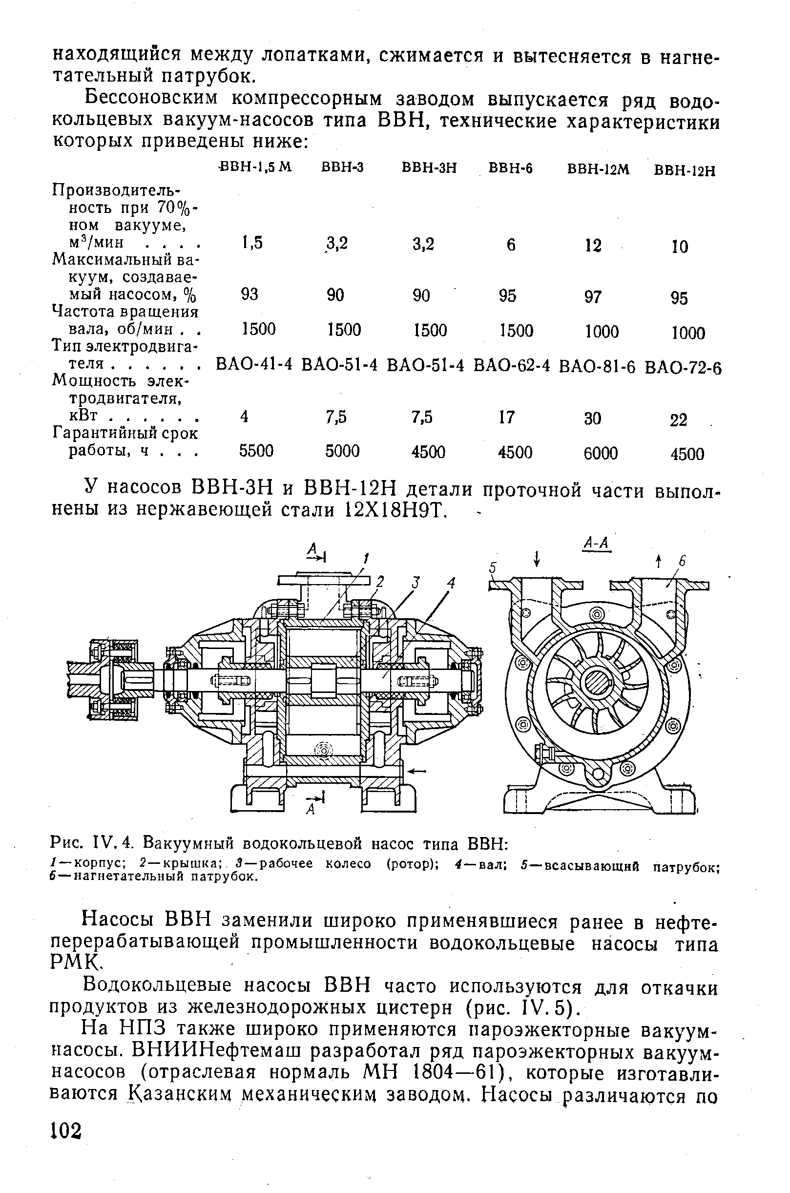 Центробежный насос: устройство, принцип работы, классификация по типам и назначение - vodatyt.ru