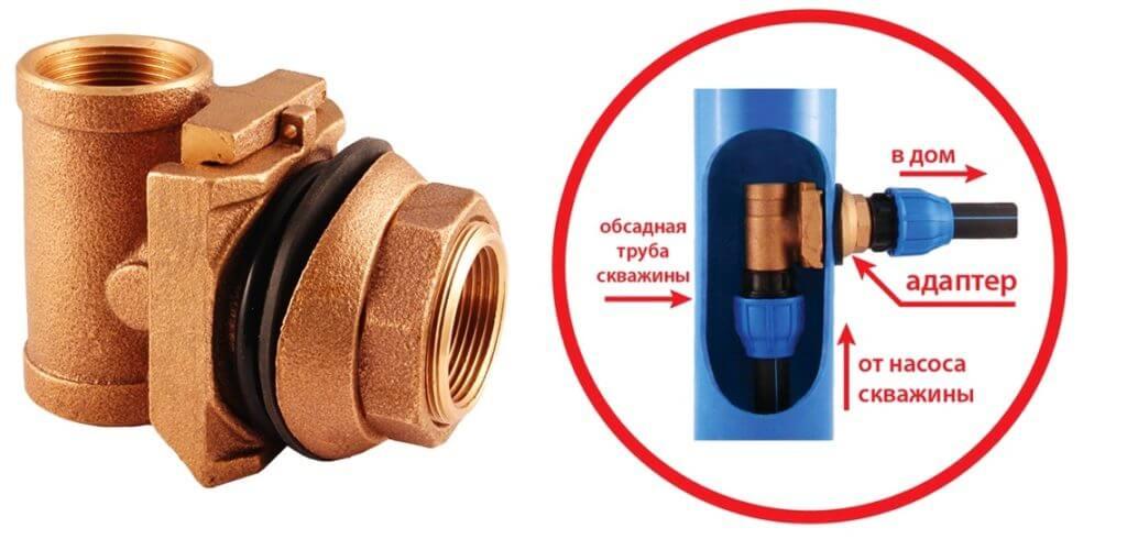 Адаптер для скважины: обустройство, инструкция по установке своими руками, видео и фото
