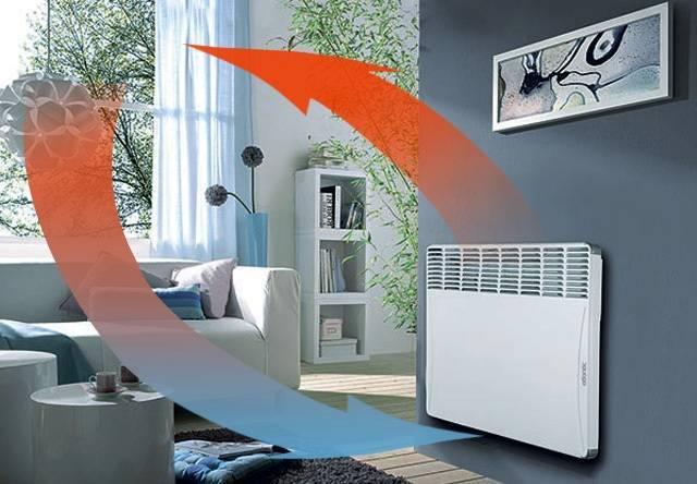 Выбор конвекторного обогревателя для дома и квартиры