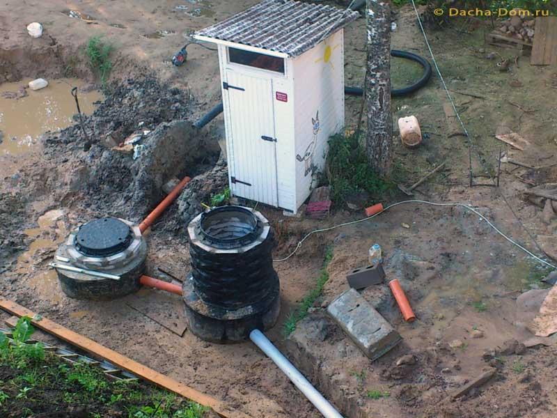 Канализация частного дома своими руками: 80 фото грамотной прокладки канализации