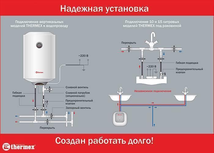 Установка водонагревателя  (107 фото): подключение бойлера - схема монтажа конструкции, как подключить своими руками