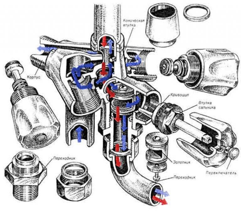 Как выбрать и самостоятельно установить трехходовой кран: устройство и принцип монтажа
